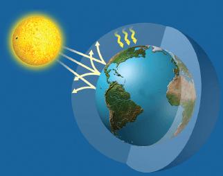 Mevsimler Ve Iklim Konu Ozeti Fenkurdu Gen Tr