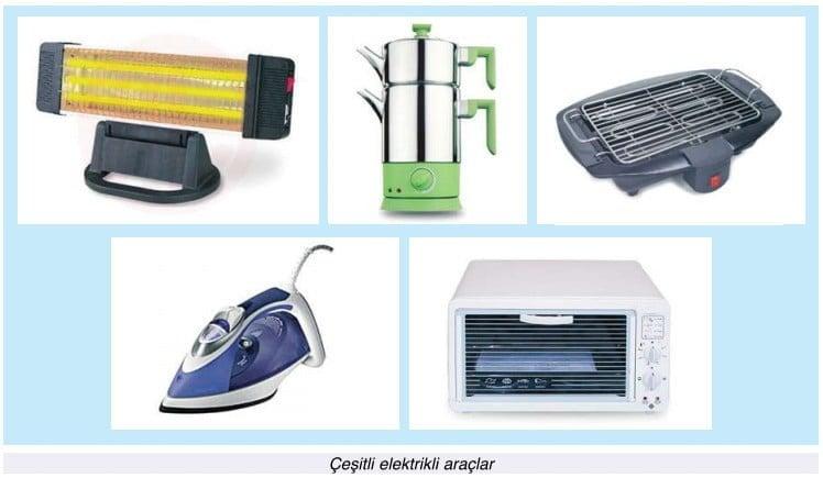 elektrik enerjisinin ısı enerjisine dönüşümü ile ilgili görsel sonucu