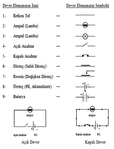 elektrik01111