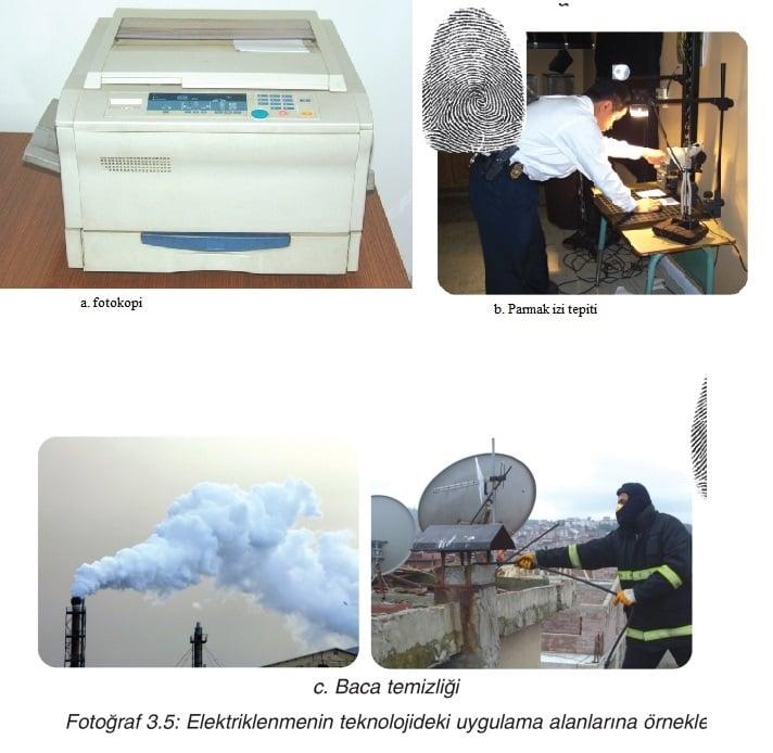fotokopi makinesi elektriklenme ile ilgili görsel sonucu