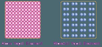 http://halitozogul.files.wordpress.com/2011/05/atom-yapc4b1lc4b1-element-copy.gif
