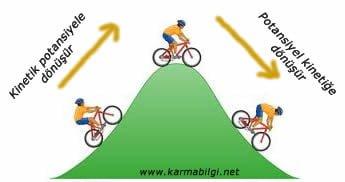 http://www.karmabilgi.net/images/enerji-donusumu.jpg