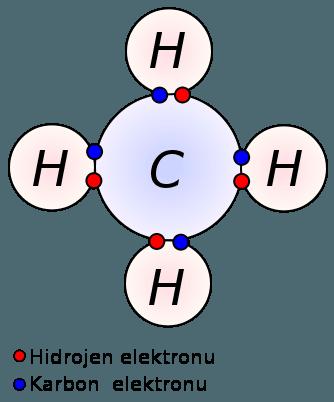 C:\Users\Exper\Desktop\E-Etüt Projesi Dökümanları\5. ders materyalleri\334px-Covalent-tr_svg.png